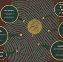 LIFE MAP. Un proyecto de  de Elena Negrete Gil         - 10.07.2011