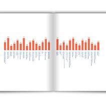 Publicación corporativa. Un proyecto de Diseño de César Martín Ibáñez  - 02-12-2013