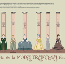 Historia Moda Francesa. A Design, Illustration, Character Design, Fashion, Fine Art, and Graphic Design project by Isabel Martín - 16-08-2015