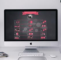 Diseño de presentaciones Prezi, y tutoriales PowerPoint - UNIVERSITAT BARCELONA y LA CAIXA. A Graphic Design project by Alejandro         - 31.01.2016