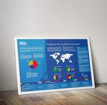 Infografía Institucional. Un proyecto de Diseño, Educación, Diseño gráfico e Infografía de Rodrigo Alfaro         - 18.04.2016