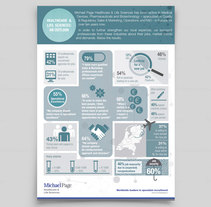 Infographics-Page Group. A Editorial Design, Graphic Design&Infographics project by Amaya Ríos         - 28.01.2013